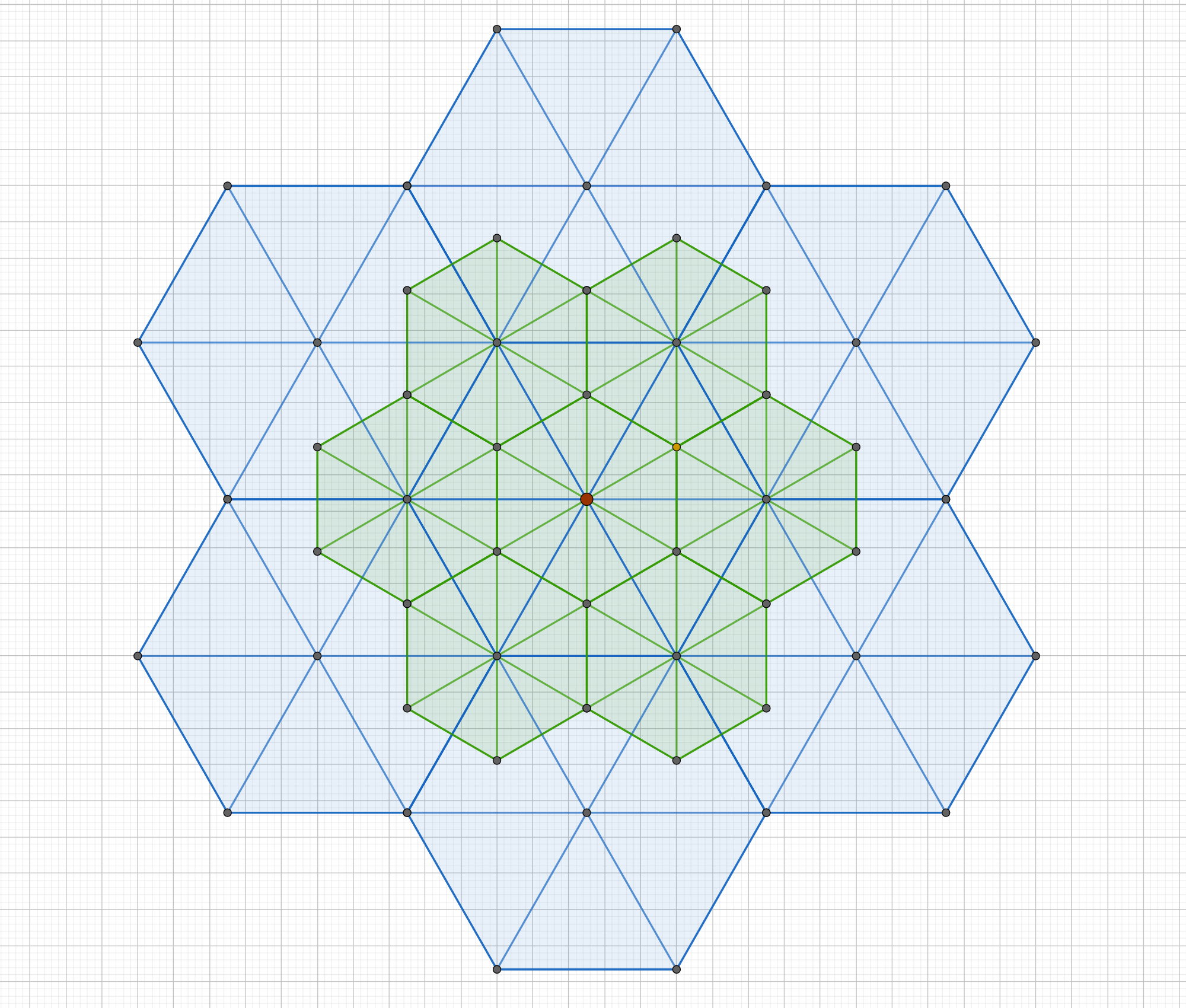 hexagons tiling on icosahedron faces